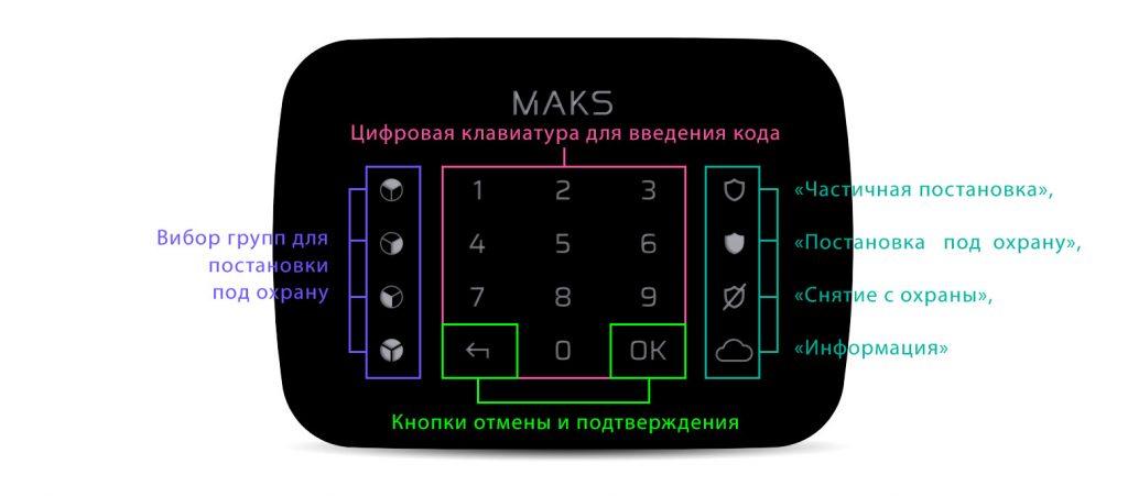MAKS Keypad